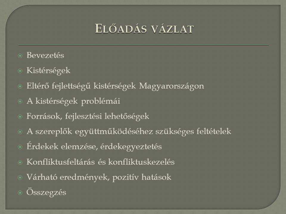  Bevezetés  Kistérségek  Eltérő fejlettségű kistérségek Magyarországon  A kistérségek problémái  Források, fejlesztési lehetőségek  A szereplők
