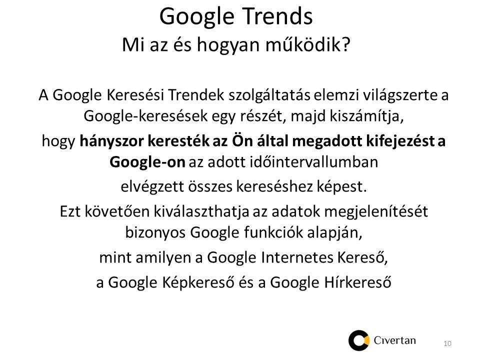 Google Trends Mi az és hogyan működik.