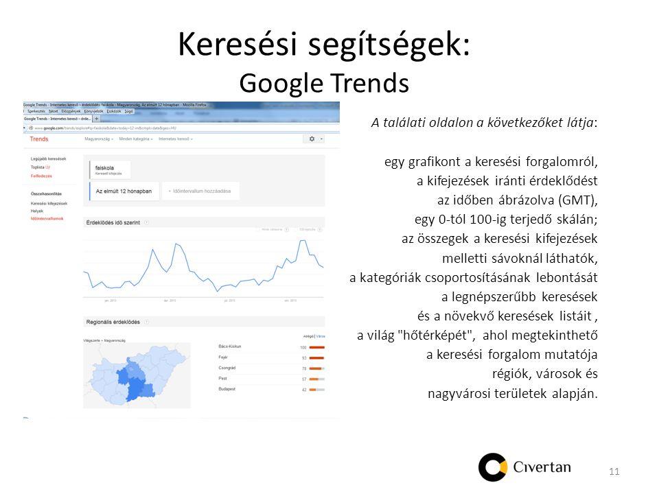 Keresési segítségek: Google Trends A találati oldalon a következőket látja: egy grafikont a keresési forgalomról, a kifejezések iránti érdeklődést az időben ábrázolva (GMT), egy 0-tól 100-ig terjedő skálán; az összegek a keresési kifejezések melletti sávoknál láthatók, a kategóriák csoportosításának lebontását a legnépszerűbb keresések és a növekvő keresések listáit, a világ hőtérképét , ahol megtekinthető a keresési forgalom mutatója régiók, városok és nagyvárosi területek alapján.