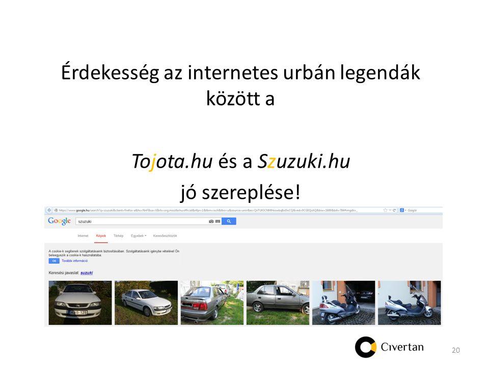 Érdekesség az internetes urbán legendák között a Tojota.hu és a Szuzuki.hu jó szereplése! 20