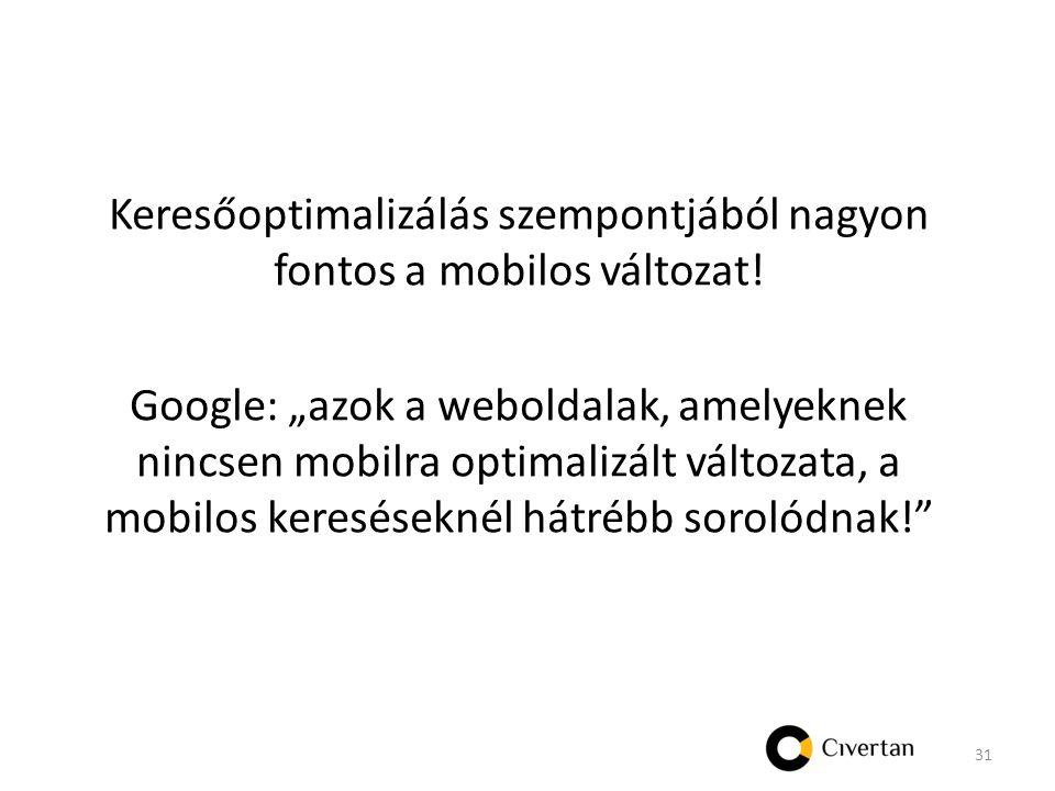 Keresőoptimalizálás szempontjából nagyon fontos a mobilos változat.