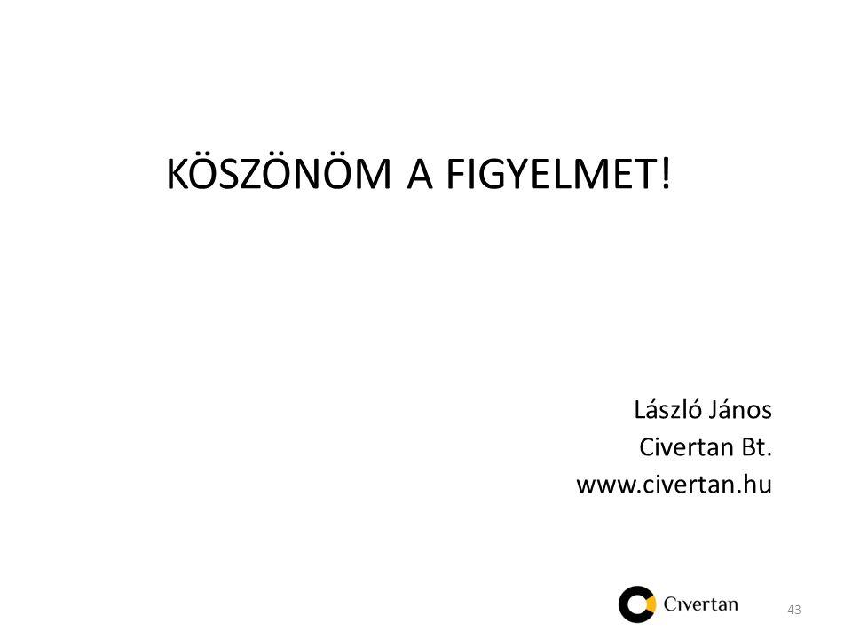 KÖSZÖNÖM A FIGYELMET! László János Civertan Bt. www.civertan.hu 43