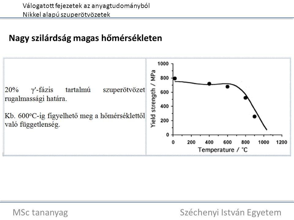 Válogatott fejezetek az anyagtudományból Nikkel alapú szuperötvözetek MSc tananyag Széchenyi István Egyetem Nagy szilárdság magas hőmérsékleten