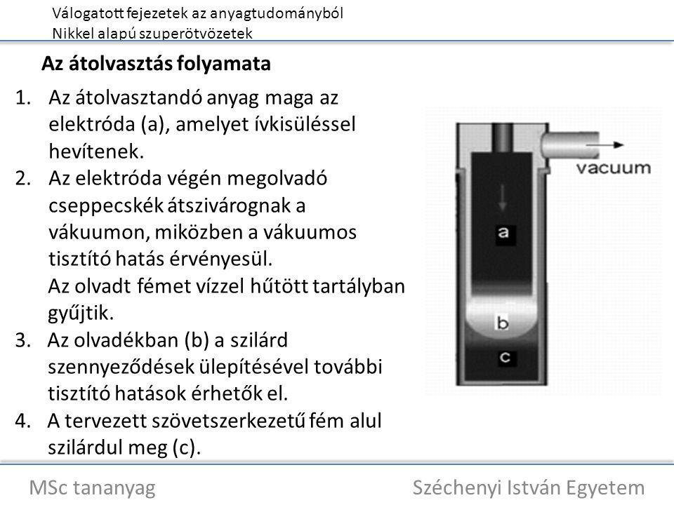Válogatott fejezetek az anyagtudományból Nikkel alapú szuperötvözetek MSc tananyag Széchenyi István Egyetem Az átolvasztás folyamata 1.Az átolvasztandó anyag maga az elektróda (a), amelyet ívkisüléssel hevítenek.