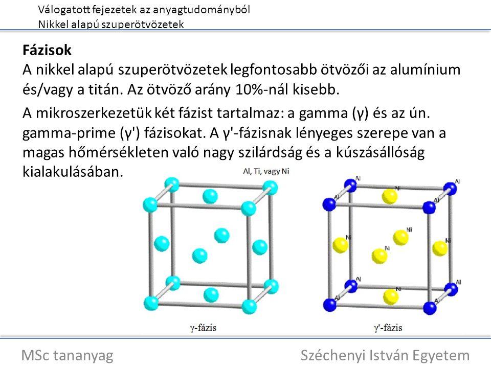 Válogatott fejezetek az anyagtudományból Nikkel alapú szuperötvözetek MSc tananyag Széchenyi István Egyetem Fázisok A nikkel alapú szuperötvözetek legfontosabb ötvözői az alumínium és/vagy a titán.