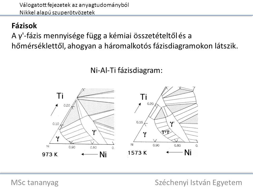 Válogatott fejezetek az anyagtudományból Nikkel alapú szuperötvözetek MSc tananyag Széchenyi István Egyetem Fázisok A γ -fázis mennyisége függ a kémiai összetételtől és a hőmérséklettől, ahogyan a háromalkotós fázisdiagramokon látszik.