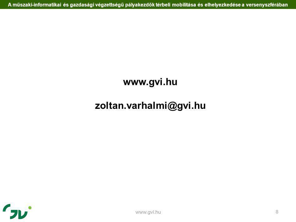 www.gvi.hu 8 A műszaki-informatikai és gazdasági végzettségű pályakezdők térbeli mobilitása és elhelyezkedése a versenyszférában www.gvi.hu zoltan.varhalmi@gvi.hu