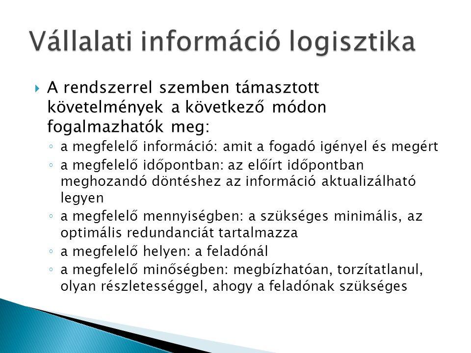  A rendszerrel szemben támasztott követelmények a következő módon fogalmazhatók meg: ◦ a megfelelő információ: amit a fogadó igényel és megért ◦ a me