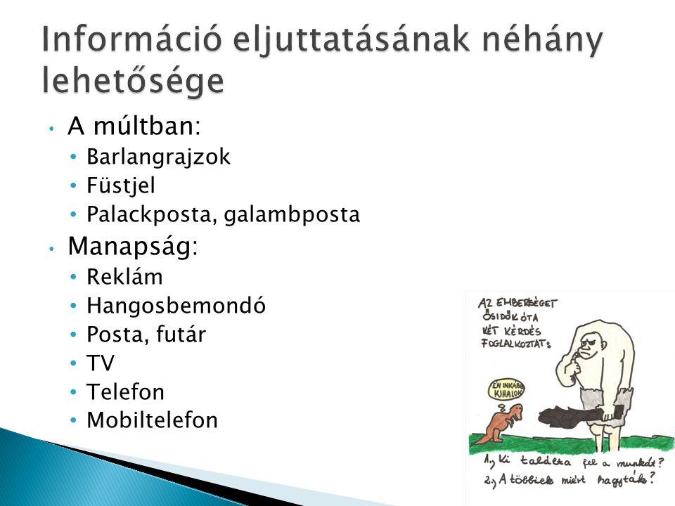 A múltban: Barlangrajzok Füstjel Palackposta, galambposta Manapság: Reklám Hangosbemondó Posta, futár TV Telefon Mobiltelefon