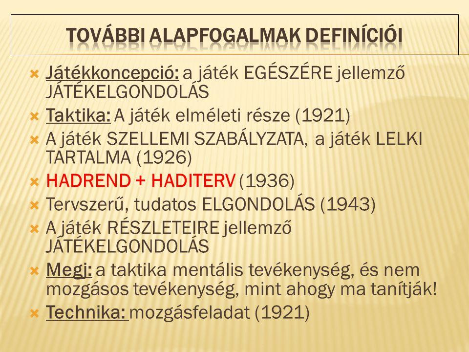 Játékkoncepció: a játék EGÉSZÉRE jellemző JÁTÉKELGONDOLÁS  Taktika: A játék elméleti része (1921)  A játék SZELLEMI SZABÁLYZATA, a játék LELKI TARTALMA (1926)  HADREND + HADITERV (1936)  Tervszerű, tudatos ELGONDOLÁS (1943)  A játék RÉSZLETEIRE jellemző JÁTÉKELGONDOLÁS  Megj: a taktika mentális tevékenység, és nem mozgásos tevékenység, mint ahogy ma tanítják.
