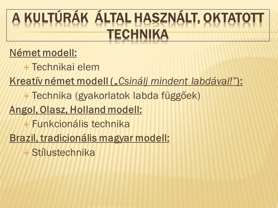 """Német modell:  Technikai elem Kreatív német modell (""""Csinálj mindent labdával! ):  Technika (gyakorlatok labda függőek) Angol, Olasz, Holland modell:  Funkcionális technika Brazil, tradicionális magyar modell:  Stílustechnika"""