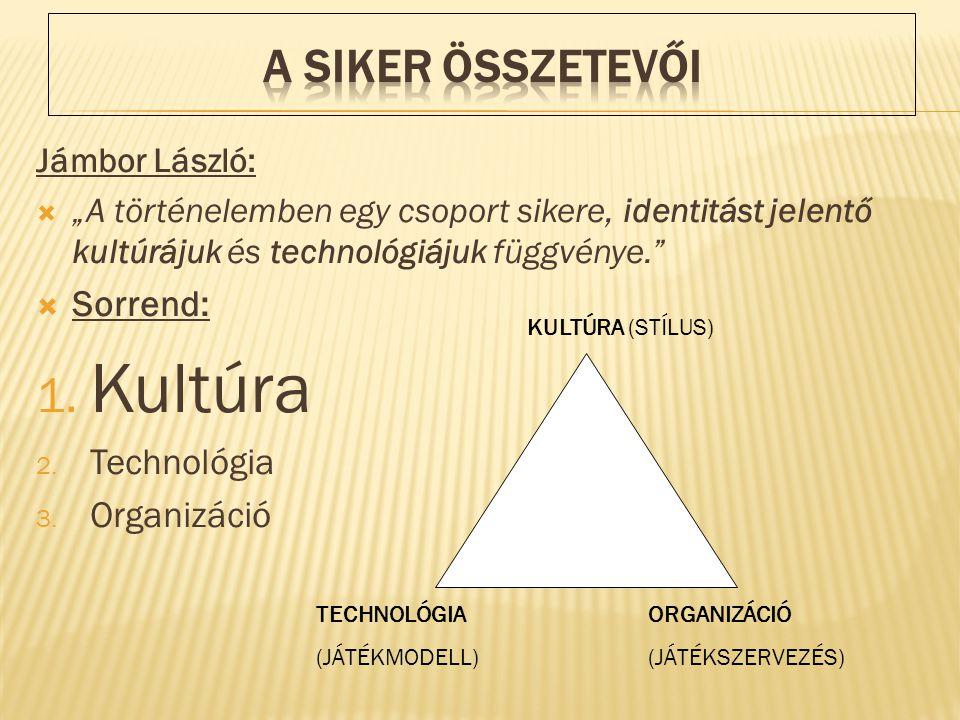 """Jámbor László:  """"A történelemben egy csoport sikere, identitást jelentő kultúrájuk és technológiájuk függvénye.""""  Sorrend: 1. Kultúra 2. Technológia"""