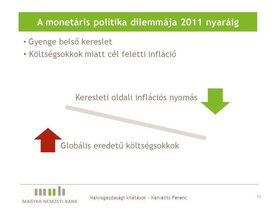 Gyenge belső kereslet Költségsokkok miatt cél feletti infláció A monetáris politika dilemmája 2011 nyaráig Keresleti oldali inflációs nyomás Globális