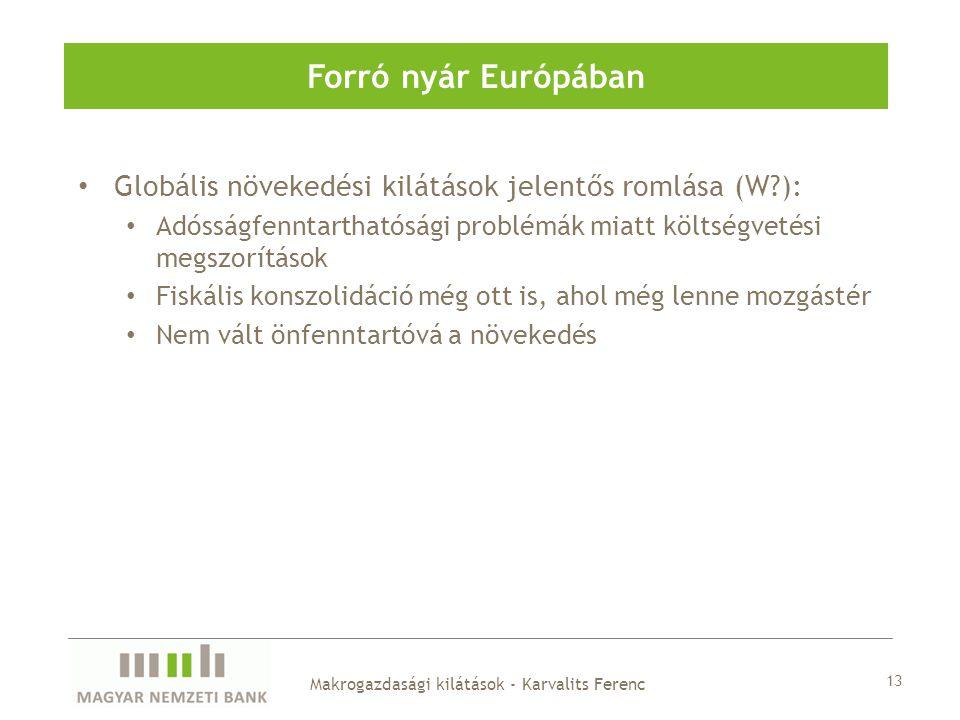 Globális növekedési kilátások jelentős romlása (W ): Adósságfenntarthatósági problémák miatt költségvetési megszorítások Fiskális konszolidáció még ott is, ahol még lenne mozgástér Nem vált önfenntartóvá a növekedés 13 Forró nyár Európában Makrogazdasági kilátások - Karvalits Ferenc