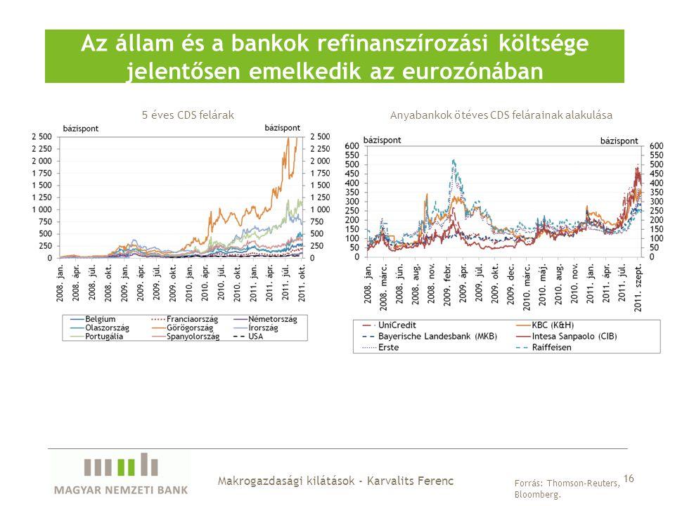 Az állam és a bankok refinanszírozási költsége jelentősen emelkedik az eurozónában Forrás: Thomson-Reuters, Bloomberg. 5 éves CDS felárak 16 Makrogazd