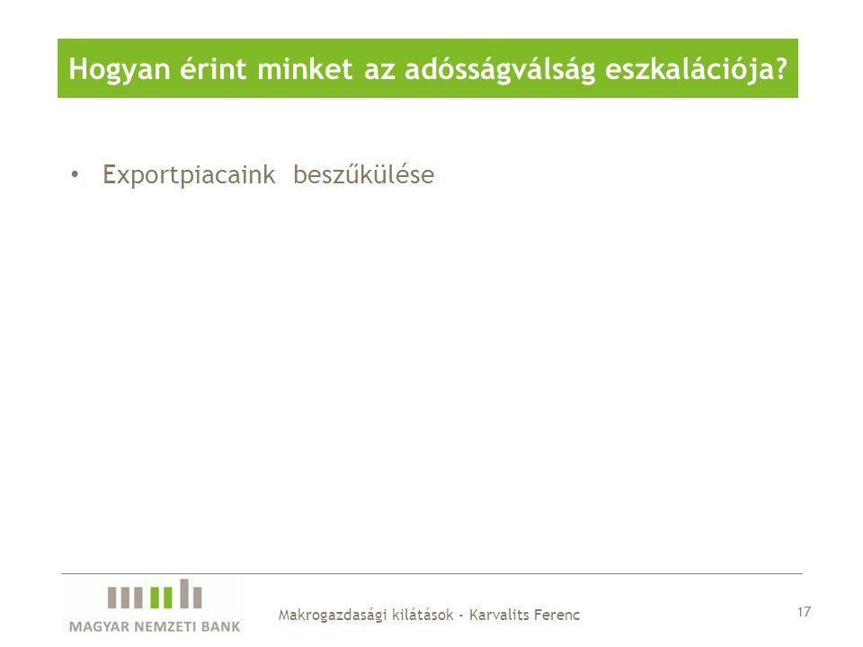 Exportpiacaink beszűkülése 17 Makrogazdasági kilátások - Karvalits Ferenc Hogyan érint minket az adósságválság eszkalációja