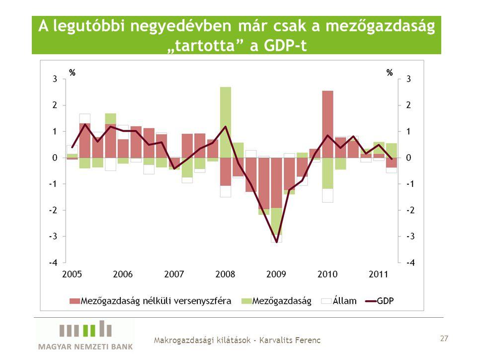 """27 A legutóbbi negyedévben már csak a mezőgazdaság """"tartotta a GDP-t Makrogazdasági kilátások - Karvalits Ferenc"""