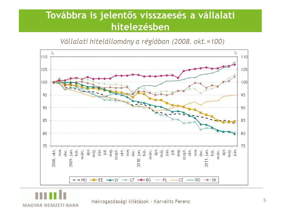 Vállalati hitelállomány a régióban (2008. okt.=100) Továbbra is jelentős visszaesés a vállalati hitelezésben 5 Makrogazdasági kilátások - Karvalits Fe