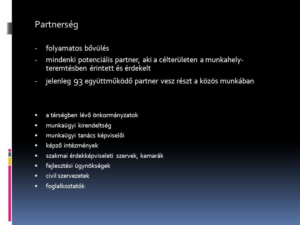 Partnerség - folyamatos bővülés - mindenki potenciális partner, aki a célterületen a munkahely- teremtésben érintett és érdekelt - jelenleg 93 együttm