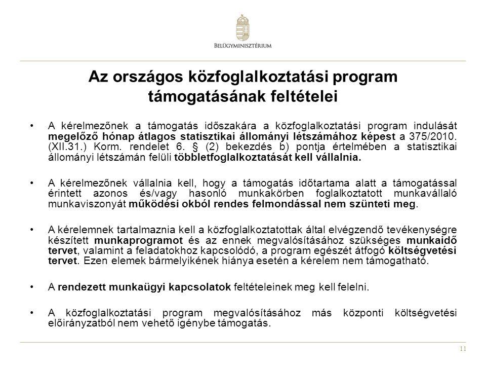11 Az országos közfoglalkoztatási program támogatásának feltételei •A kérelmezőnek a támogatás időszakára a közfoglalkoztatási program indulását megelőző hónap átlagos statisztikai állományi létszámához képest a 375/2010.