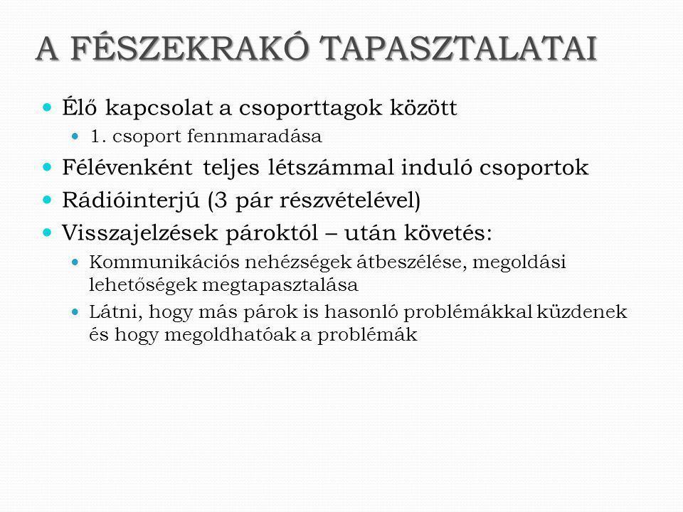 Sinkó Dóra, Déri Marcell, Börzsei Borka és Cs.