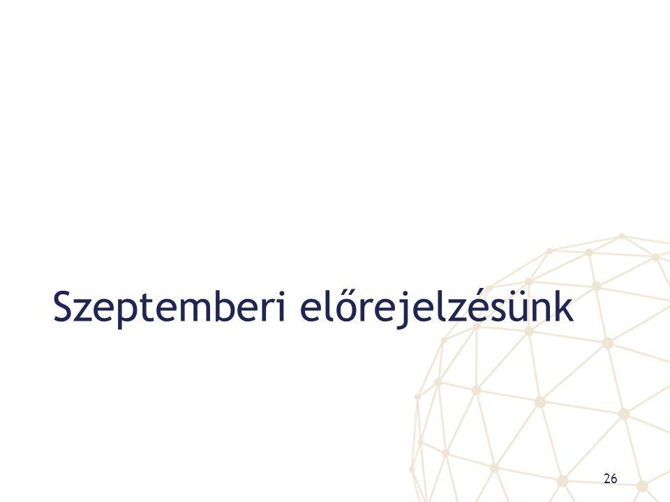 Szeptemberi előrejelzésünk 26