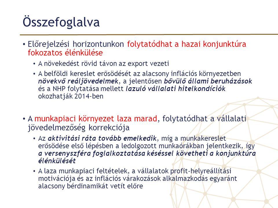 Összefoglalva • Előrejelzési horizontunkon folytatódhat a hazai konjunktúra fokozatos élénkülése • A növekedést rövid távon az export vezeti • A belföldi kereslet erősödését az alacsony inflációs környezetben növekvő reáljövedelmek, a jelentősen bővülő állami beruházások és a NHP folytatása mellett lazuló vállalati hitelkondíciók okozhatják 2014-ben • A munkapiaci környezet laza marad, folytatódhat a vállalati jövedelmezőség korrekciója • Az aktivitási ráta tovább emelkedik, míg a munkakereslet erősödése első lépésben a ledolgozott munkaórákban jelentkezik, így a versenyszféra foglalkoztatása késéssel követheti a konjunktúra élénkülését • A laza munkapiaci feltételek, a vállalatok profit-helyreállítási motivációja és az inflációs várakozások alkalmazkodás egyaránt alacsony bérdinamikát vetít előre