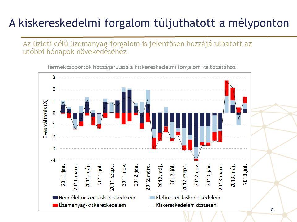 A kiskereskedelmi forgalom túljuthatott a mélyponton Az üzleti célú üzemanyag-forgalom is jelentősen hozzájárulhatott az utóbbi hónapok növekedéséhez Termékcsoportok hozzájárulása a kiskereskedelmi forgalom változásához 9