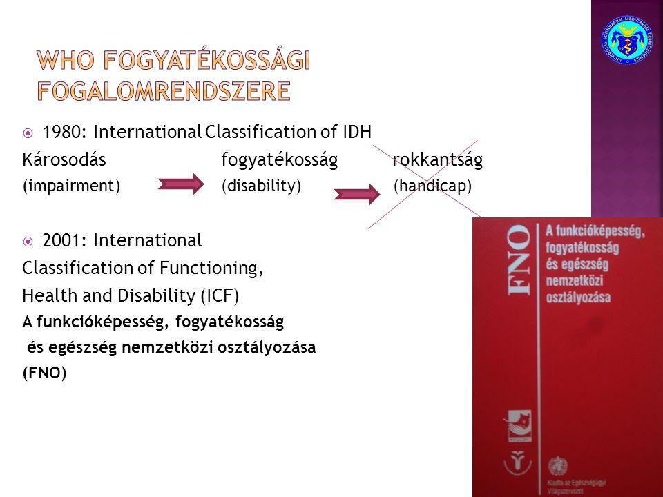  1980: International Classification of IDH Károsodásfogyatékosság rokkantság (impairment)(disability) (handicap)  2001: International Classification