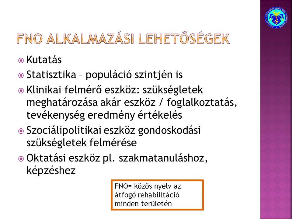  Kutatás  Statisztika – populáció szintjén is  Klinikai felmérő eszköz: szükségletek meghatározása akár eszköz / foglalkoztatás, tevékenység eredmé