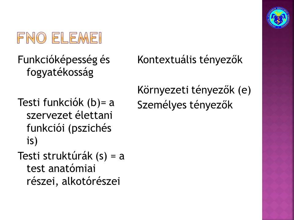 Funkcióképesség és fogyatékosság Testi funkciók (b)= a szervezet élettani funkciói (pszichés is) Testi struktúrák (s) = a test anatómiai részei, alkot