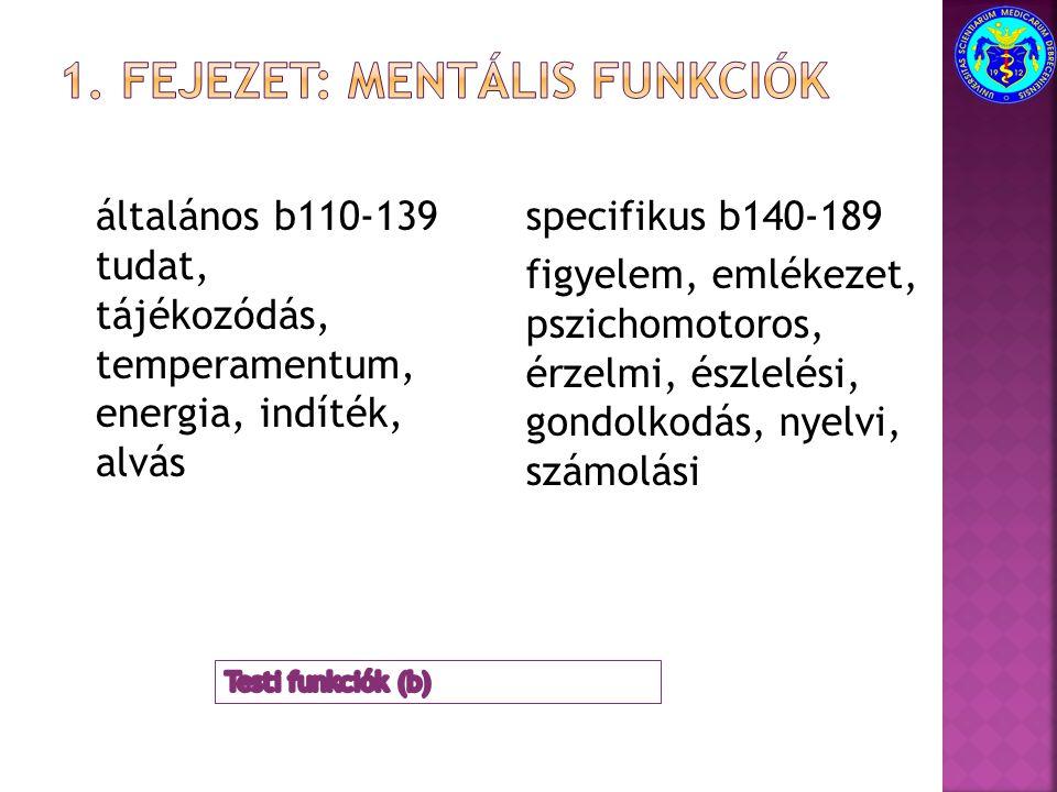 általános b110-139 tudat, tájékozódás, temperamentum, energia, indíték, alvás specifikus b140-189 figyelem, emlékezet, pszichomotoros, érzelmi, észlel