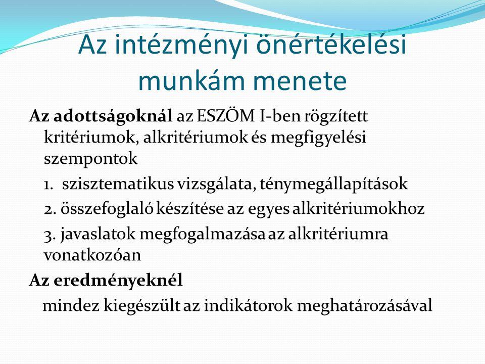 Az intézményi önértékelési munkám menete Az adottságoknál az ESZÖM I-ben rögzített kritériumok, alkritériumok és megfigyelési szempontok 1. szisztemat