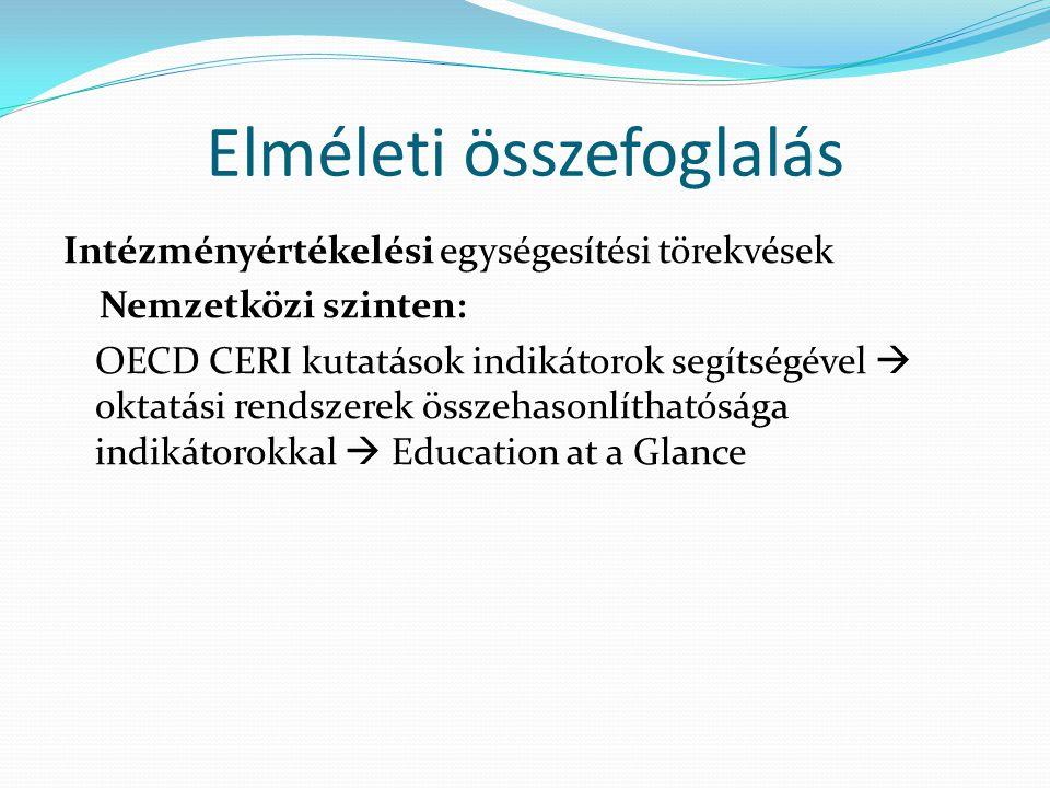 Elméleti összefoglalás Intézményértékelési egységesítési törekvések Nemzetközi szinten: OECD CERI kutatások indikátorok segítségével  oktatási rendsz