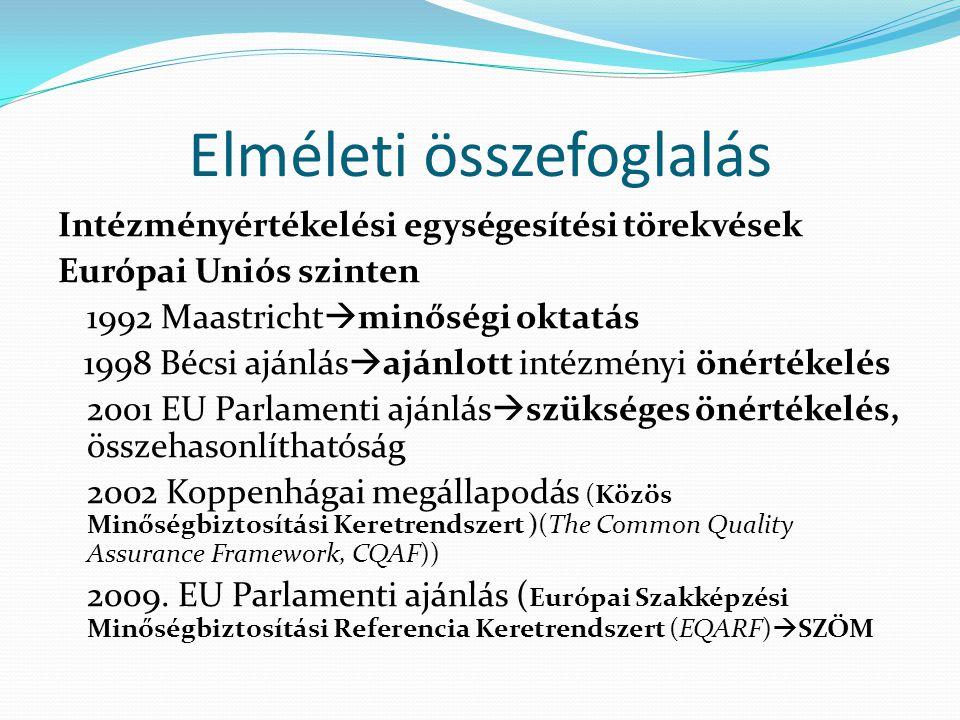Elméleti összefoglalás Intézményértékelési egységesítési törekvések Európai Uniós szinten 1992 Maastricht  minőségi oktatás 1998 Bécsi ajánlás  aján