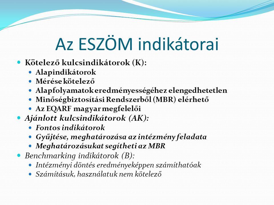 Az ESZÖM indikátorai  Kötelező kulcsindikátorok (K):  Alapindikátorok  Mérése kötelező  Alapfolyamatok eredményességéhez elengedhetetlen  Minőség