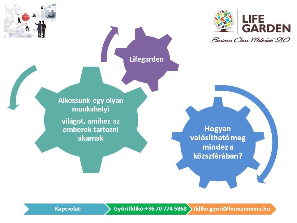 Hogyan valósítható meg mindez a közszférában? Alkossunk egy olyan munkahelyi világot, amihez az emberek tartozni akarnak Lifegarden
