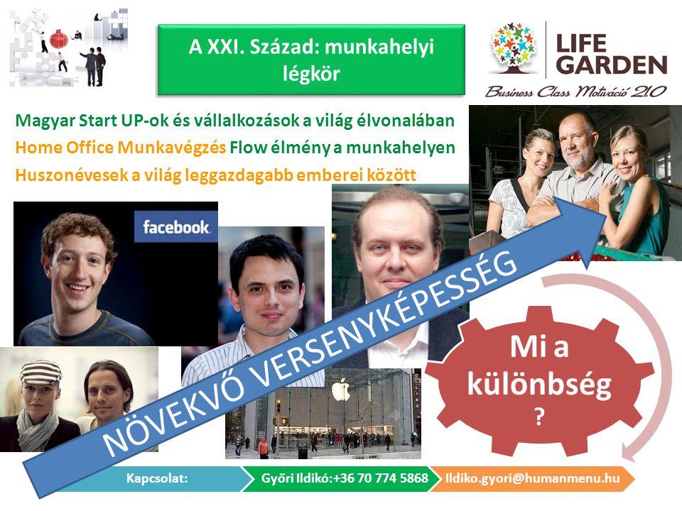 A XXI. Század: munkahelyi légkör Magyar Start UP-ok és vállalkozások a világ élvonalában Home Office Munkavégzés Flow élmény a munkahelyen Huszonévese
