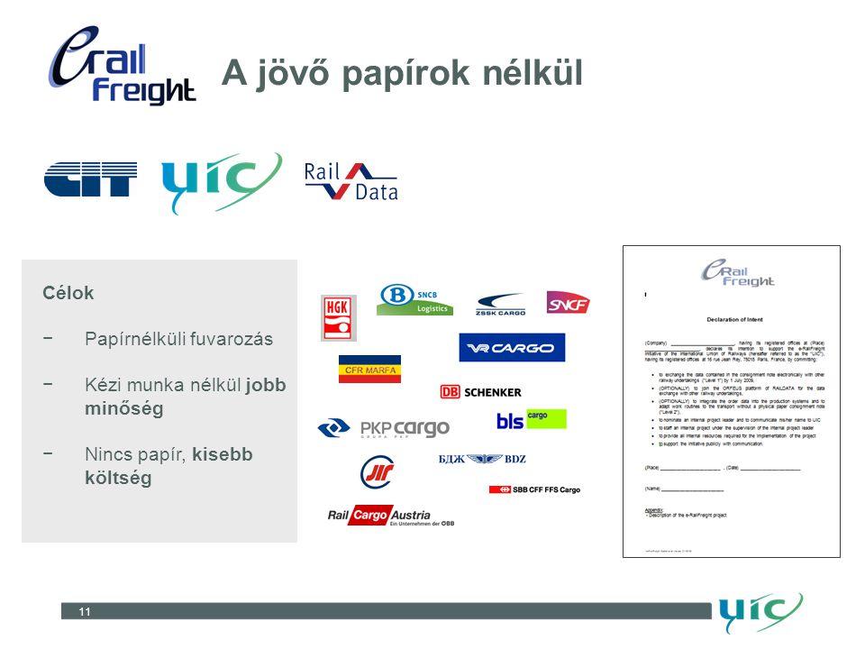 A jövő papírok nélkül 11 Companies not attending already committed: Célok −Papírnélküli fuvarozás −Kézi munka nélkül jobb minőség −Nincs papír, kisebb költség