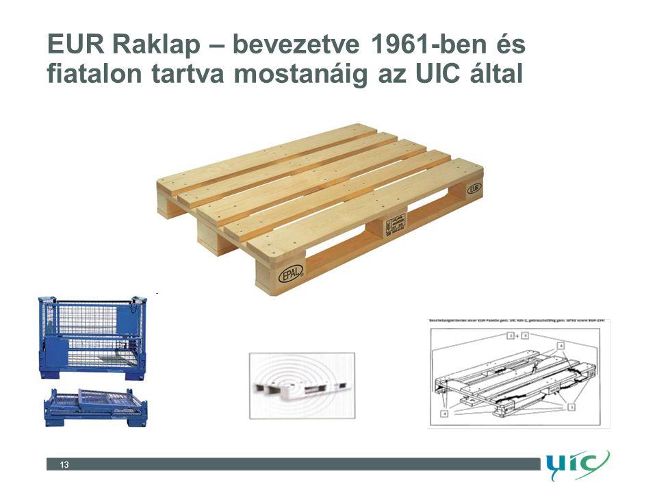 EUR Raklap – bevezetve 1961-ben és fiatalon tartva mostanáig az UIC által 13