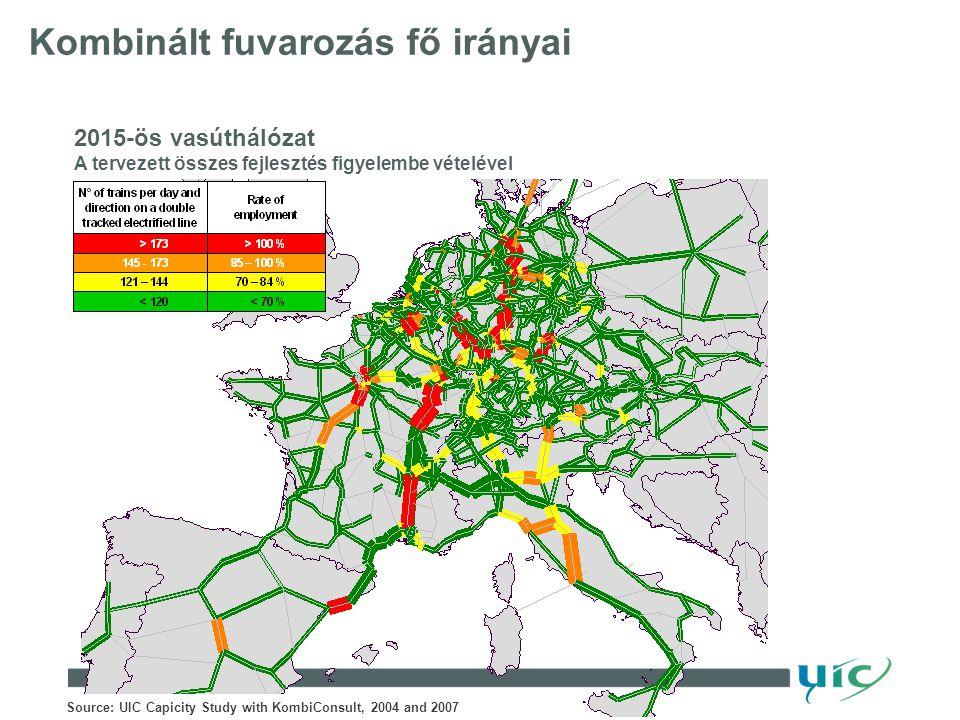 9 Kombinált fuvarozás fő irányai 2015-ös vasúthálózat A tervezett összes fejlesztés figyelembe vételével Source: UIC Capicity Study with KombiConsult, 2004 and 2007