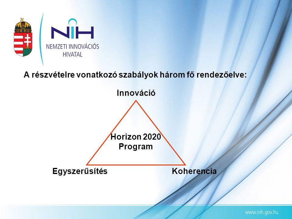 A részvételre vonatkozó szabályok három fő rendezőelve: KoherenciaEgyszerűsítés Innováció Horizon 2020 Program