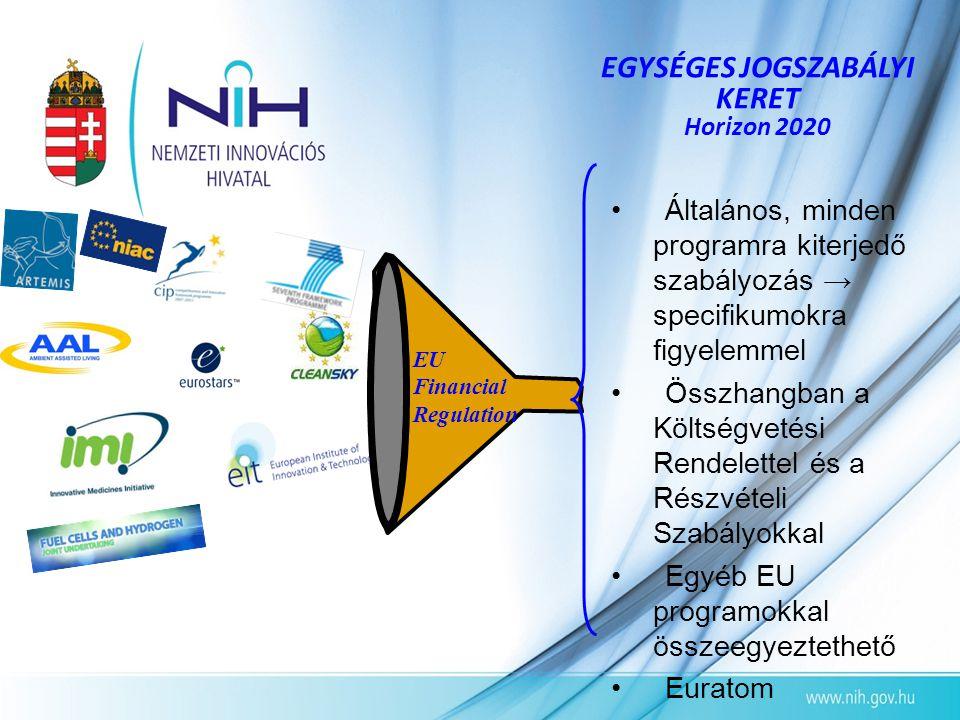 •Általános, minden programra kiterjedő szabályozás → specifikumokra figyelemmel •Összhangban a Költségvetési Rendelettel és a Részvételi Szabályokkal •Egyéb EU programokkal összeegyeztethető •Euratom EU Financial Regulation EGYSÉGES JOGSZABÁLYI KERET Horizon 2020