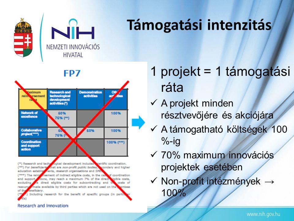 1 projekt = 1 támogatási ráta  A projekt minden résztvevőjére és akciójára  A támogatható költségek 100 %-ig  70% maximum innovációs projektek esetében  Non-profit intézmények → 100% Támogatási intenzitás