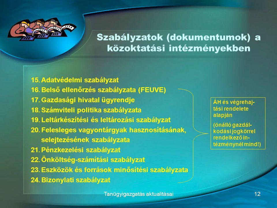 Szabályzatok (dokumentumok) a közoktatási intézményekben 15.Adatvédelmi szabályzat 16.Belső ellenőrzés szabályzata (FEUVE) 17.Gazdasági hivatal ügyren