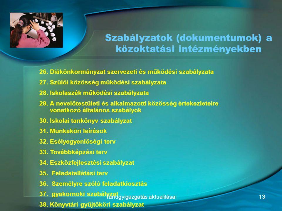 Szabályzatok (dokumentumok) a közoktatási intézményekben 26.Diákönkormányzat szervezeti és működési szabályzata 27.Szülői közösség működési szabályzat
