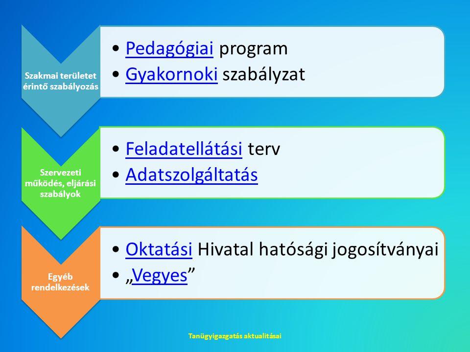 Szakmai területet érintő szabályozás •Pedagógiai programPedagógiai •Gyakornoki szabályzatGyakornoki Szervezeti működés, eljárási szabályok •Feladatell