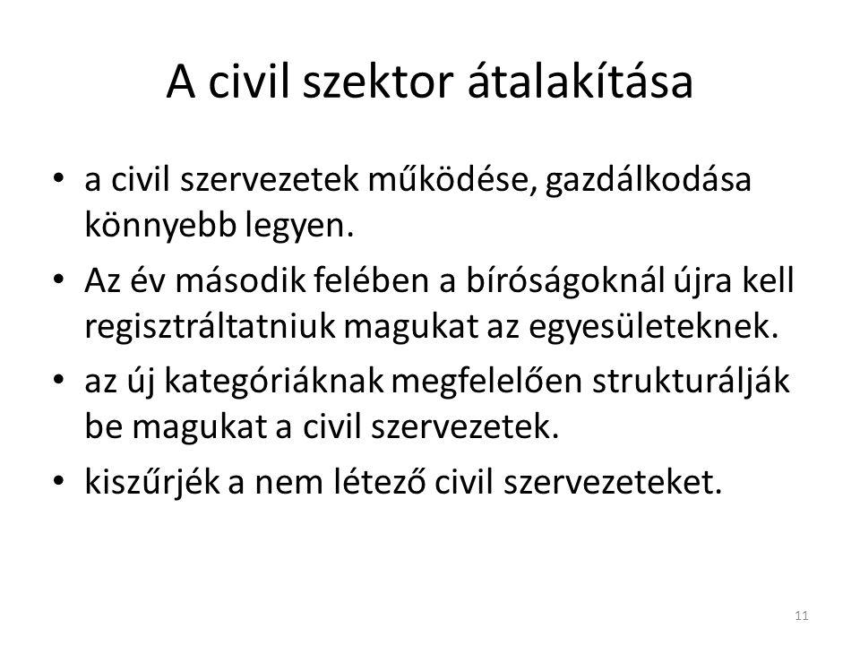 A civil szektor átalakítása • a civil szervezetek működése, gazdálkodása könnyebb legyen. • Az év második felében a bíróságoknál újra kell regisztrált