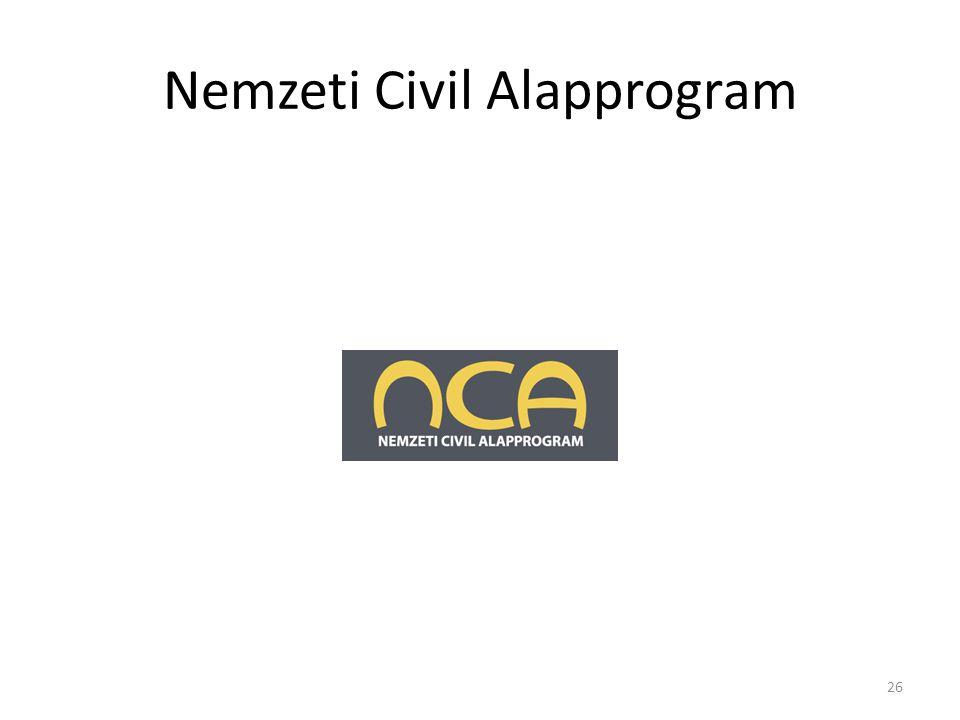 Nemzeti Civil Alapprogram 26
