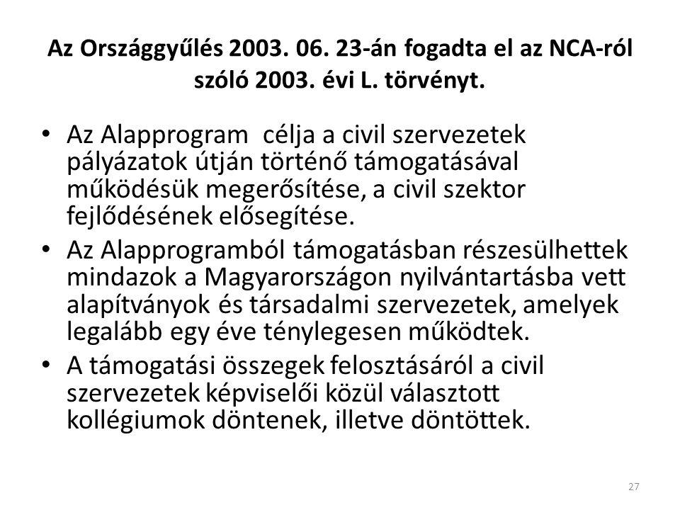 Az Országgyűlés 2003. 06. 23-án fogadta el az NCA-ról szóló 2003. évi L. törvényt. • Az Alapprogram célja a civil szervezetek pályázatok útján történő